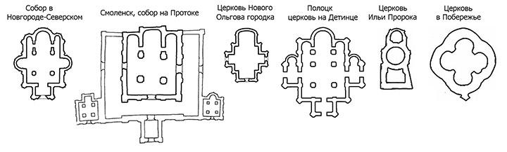 Планировочные решения храмов