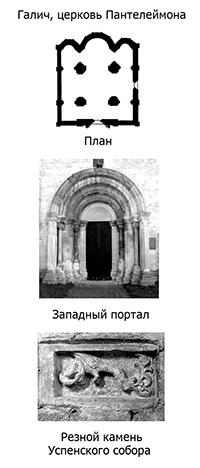 Церковь Пантелеймона в Галиче