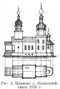 Церковь Николая Чудотворца (старая) - Кимильтей - Зиминский район - Иркутская область