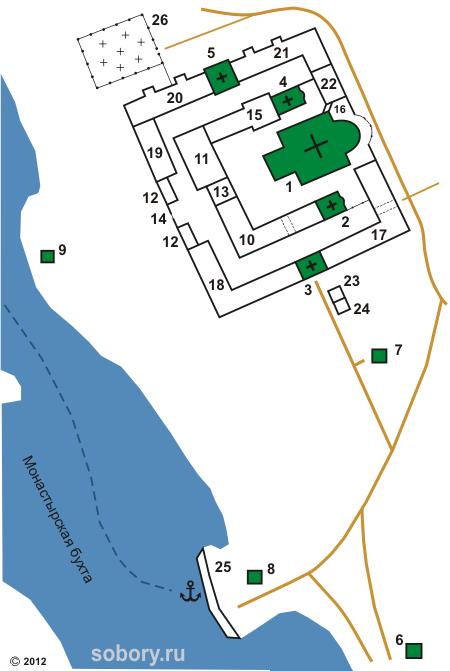 План Спасо-Преображенского Валаамского монастыря, Республика Карелия, о.Валаам