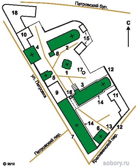 План Высокопетровского