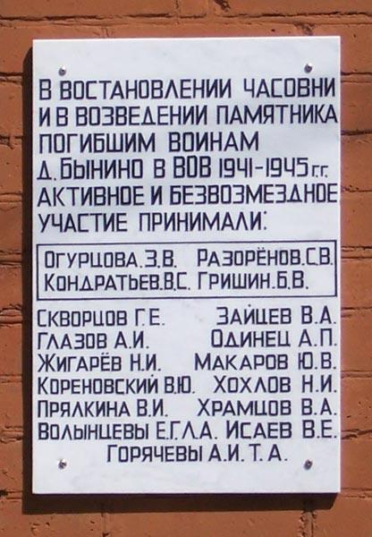 Часовня Казанской иконы Божией Матери, Бынино