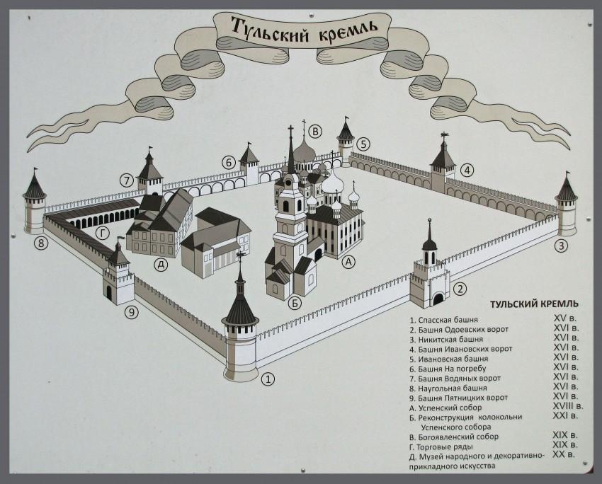 Тульская область, Тула, город, Тула. Кремль, фотография. дополнительная информация