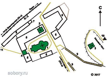 План Успенского Дивногорского монастыря