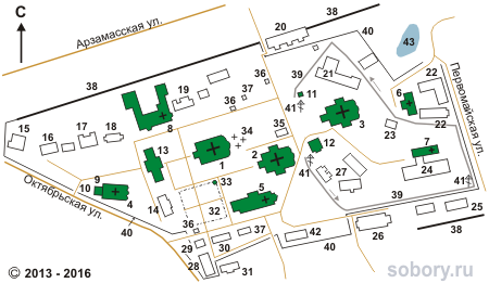 План Серафимо-Дивеевского Троицкого монастыря, Нижегородская область